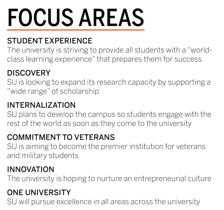 asp-focus-areas