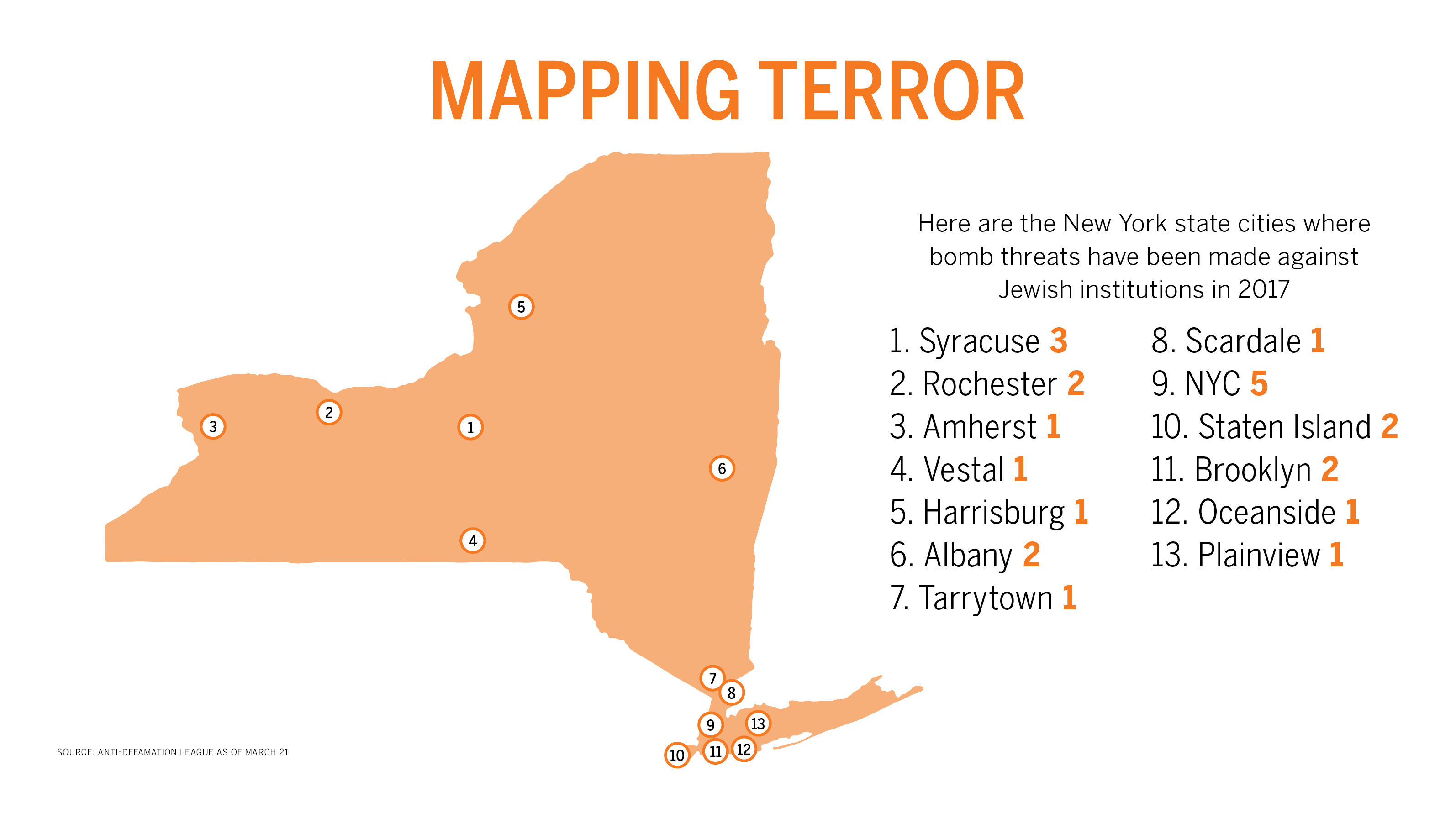 mapping-terror-embedded