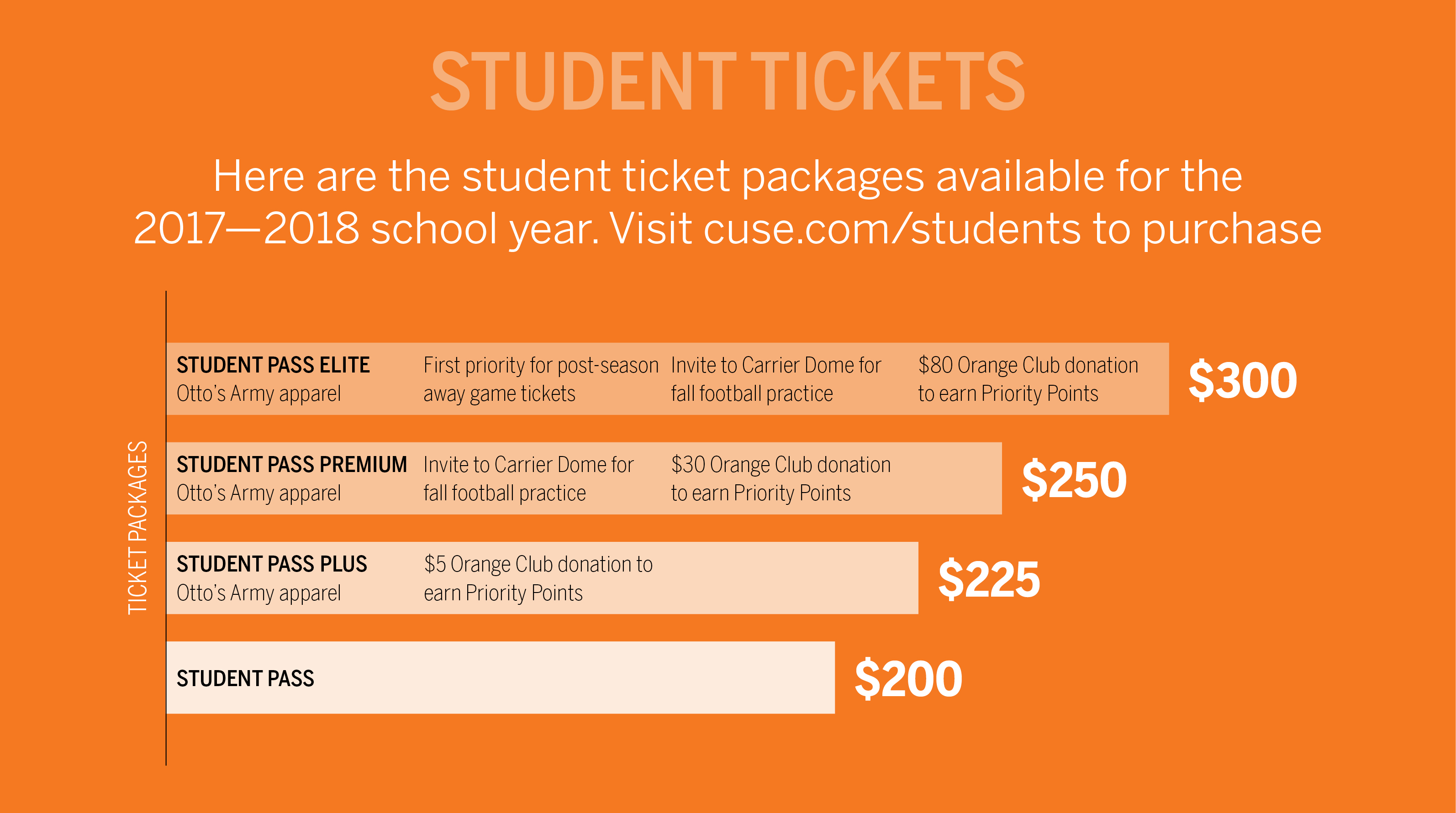 student-tickets