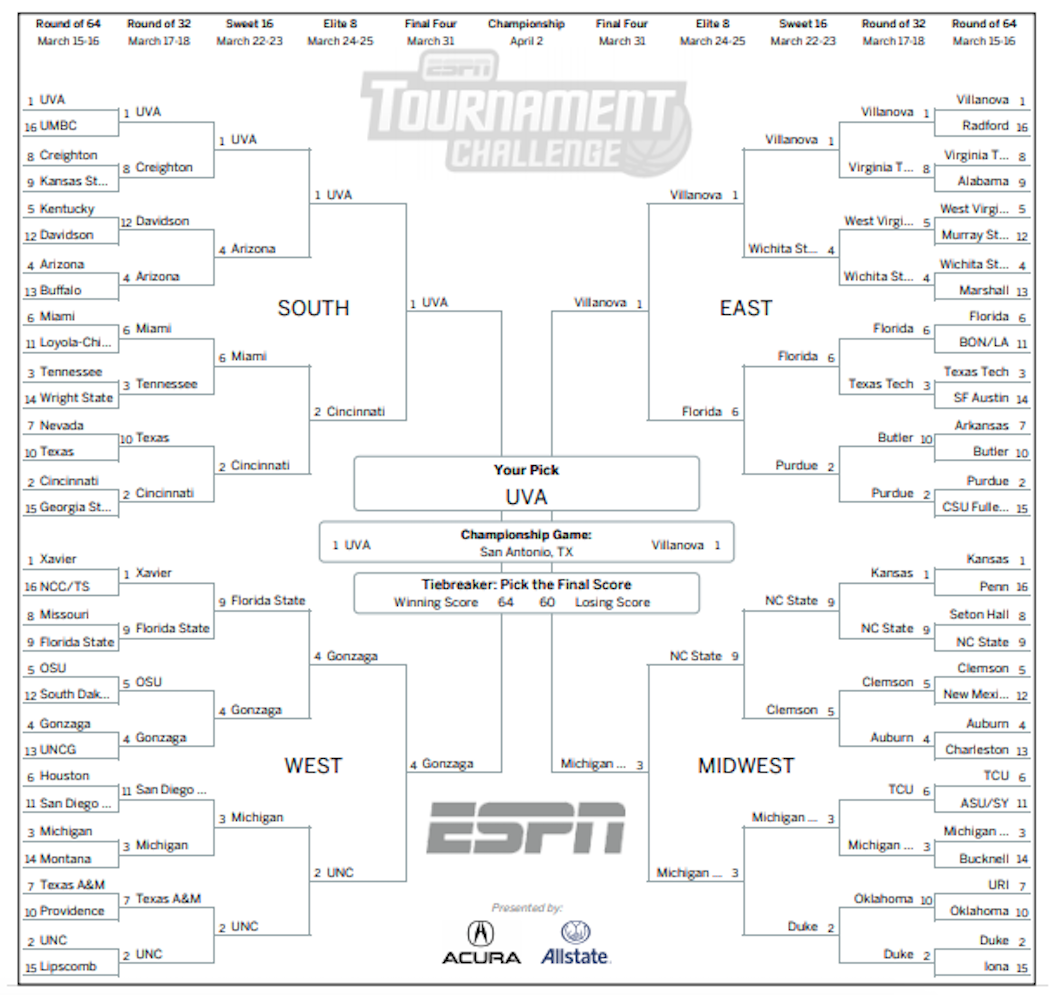 York Schematic Ts Comfort Trusted Wiring Diagram Super Afc 2wire 2018 Ncaa Tournament The Daily Orange Beat Writers Fill Out Their