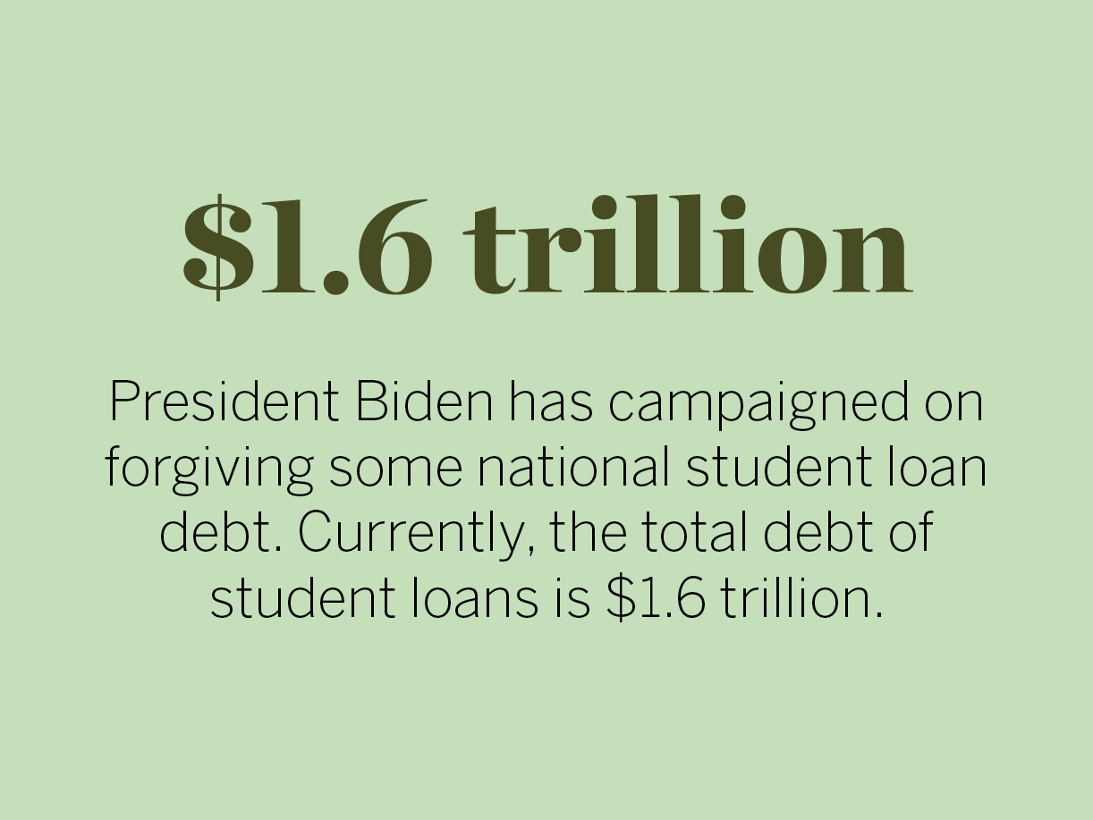 Biden Shuts Down $50K Student Debt Idea in 6 Words