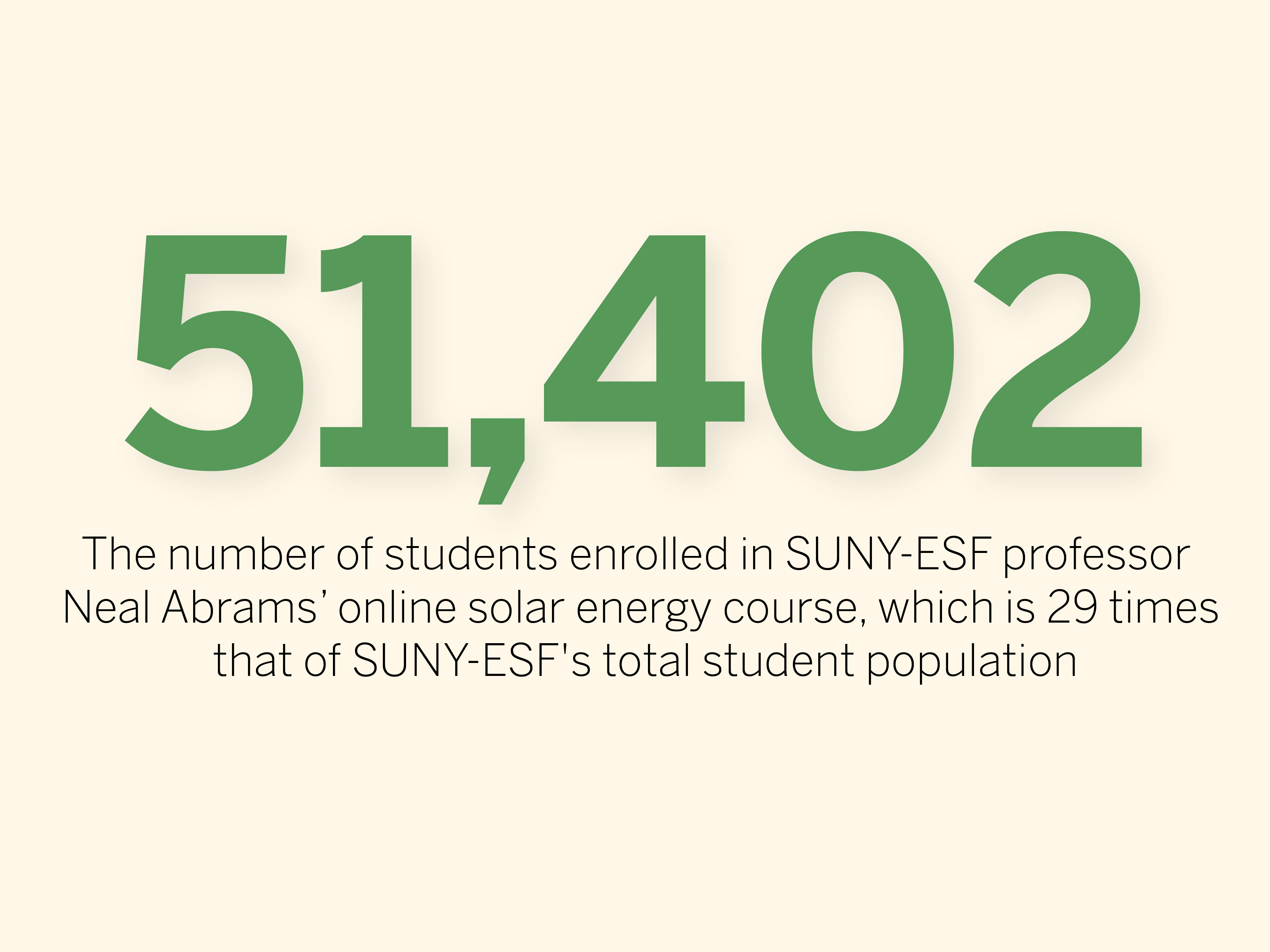 Over 50,000 students enroll in SUNY-ESF solar energy course