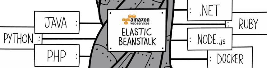 ElasticBeanstalk_Thumbnail[1]