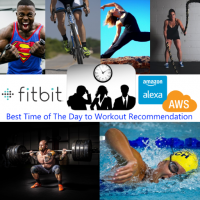 Best Time of The Day Workout Recommendation2