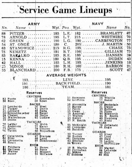 Army-Navy lineups for the 1944 game.