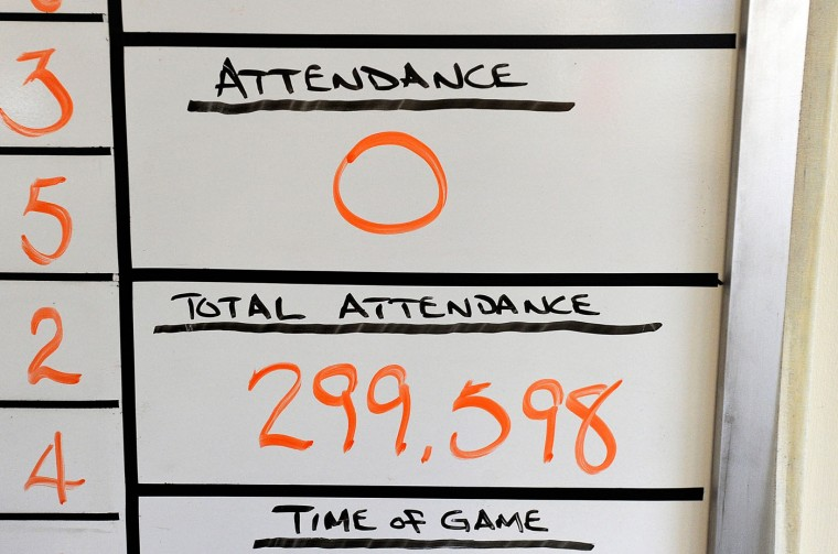 The attendance board in the press room before the game between the Baltimore Orioles and the Chicago White Sox at Oriole Park at Camden Yards on April 29, 2015 in Baltimore, Maryland. The game was played without spectators due to the social unrest in Baltimore. (Photo by Greg Fiume/Getty Images)
