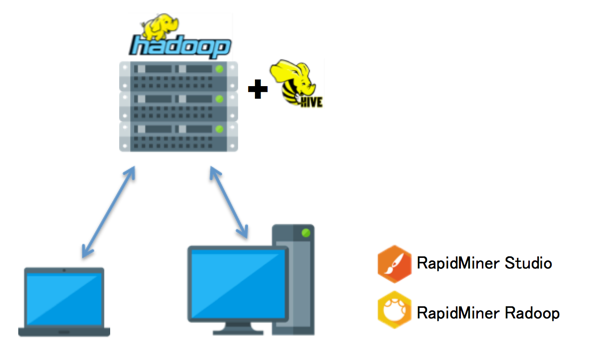 radoop-client-diagram
