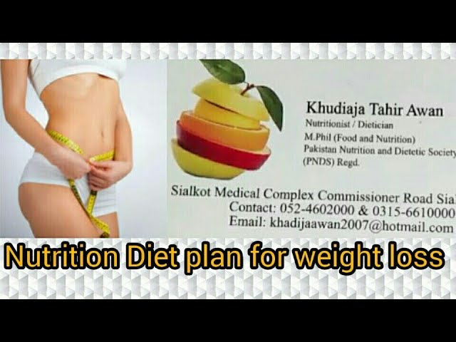 Weight loss meal plan | WHAT I EAT IN A DAY |  Nutrition plan
