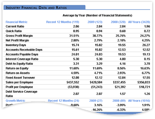 Industry-Financial-Data-Ratios.png