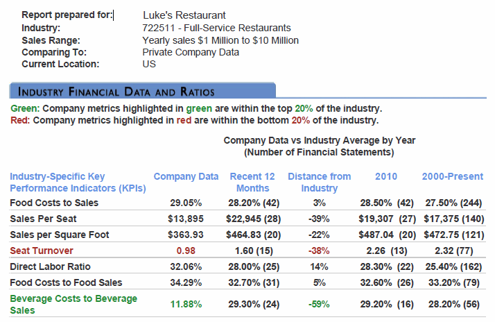 cfo-industry-data-small.png