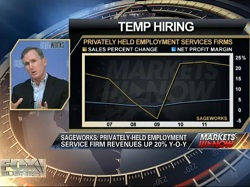 Temporary_Help_Services_Sector_Booming_Temporary_Help_Services_Sector_Booming___Video___Fox_Business.jpg