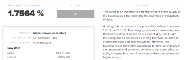 business-credit-report-634.png