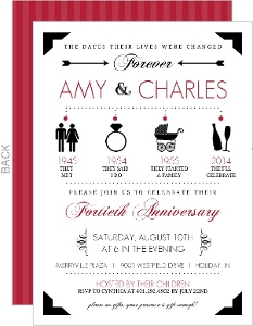 Cheap 40th Anniversary Invitations - Invite Shop