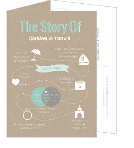 Journey of Love Timeline Wedding Invitation