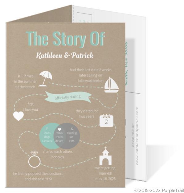 Charming Journey Of Love Timeline Wedding Invitation