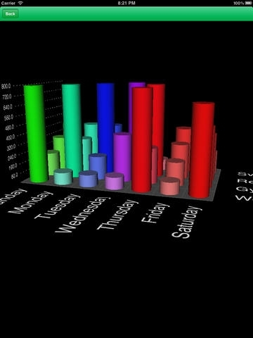 3D Graph Creator