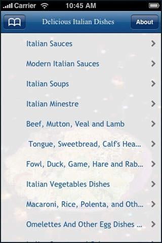 Delicious Italian Dishes .