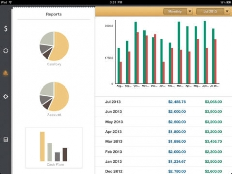 Checkbook - Spending, Income, Cashflow and Account Tracker