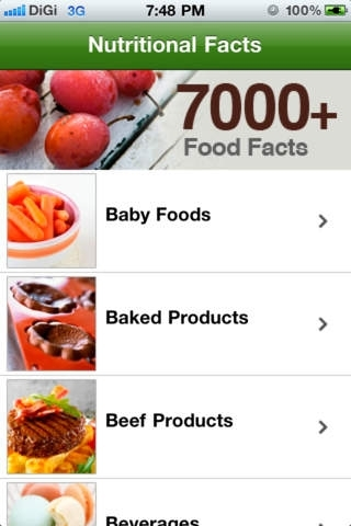 7000+ Food Facts