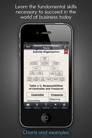 Accounting & Finance - MBA Learning Solutions for iPhone