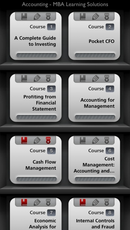 Accounting - MBA Learning Solutions