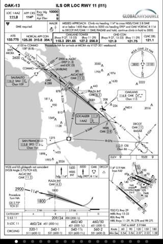 AeroMilBag