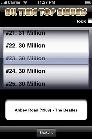 All Time Top Albums