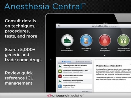 Anesthesia Central