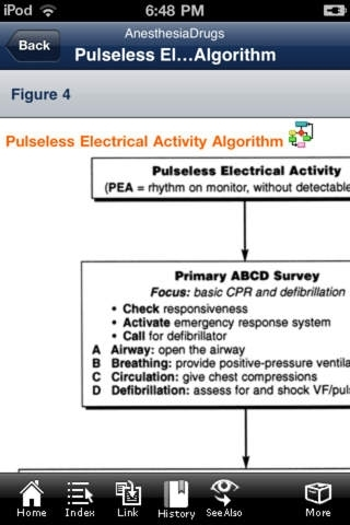 Anesthesia Drugs Handbook