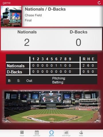 Arizona Baseball