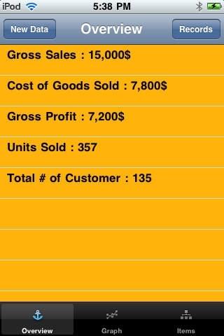 AT Sales Tracker