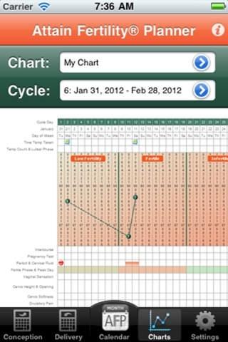 Attain Fertility® Planner