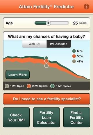 Attain Fertility® Predictor