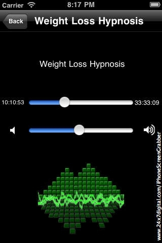 Believe In Weight Loss With Hypnosis-Benjamin P Bonetti