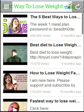 two methods of losing weight thesis Most weight loss methods are unproven and ineffective here is a list of 26 weight loss tips that are actually supported by real scientific studies.