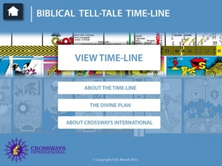 Biblical Tell-Tale Time-Line