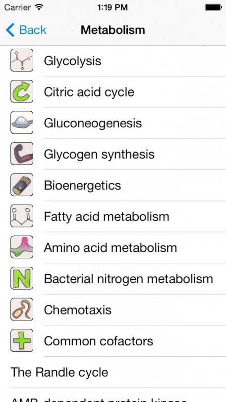 Biochemistry Reference