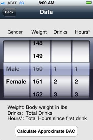 Blood Alcohol Calculator (BAC) with Dexterity Test