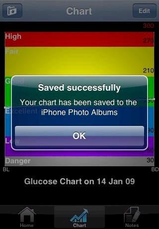Blood Sugar Diabetes Control