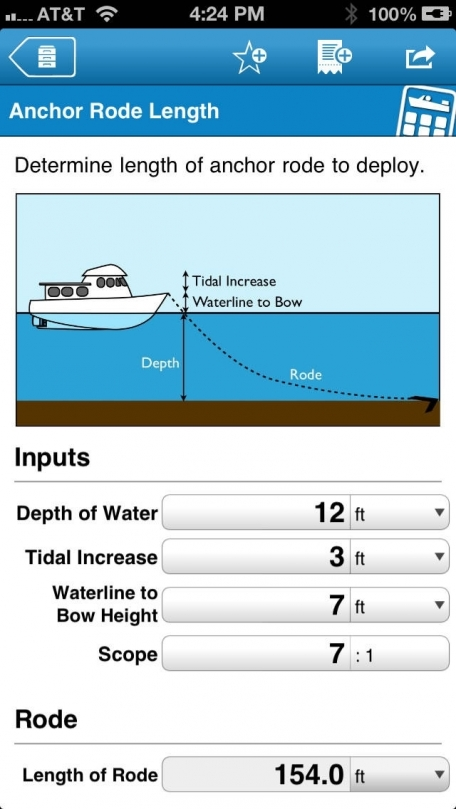 Boating Calcs