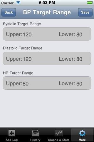 BP Tracker by healthycloud.com