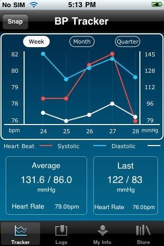 BP Tracker Lite – Blood Pressure Tracker