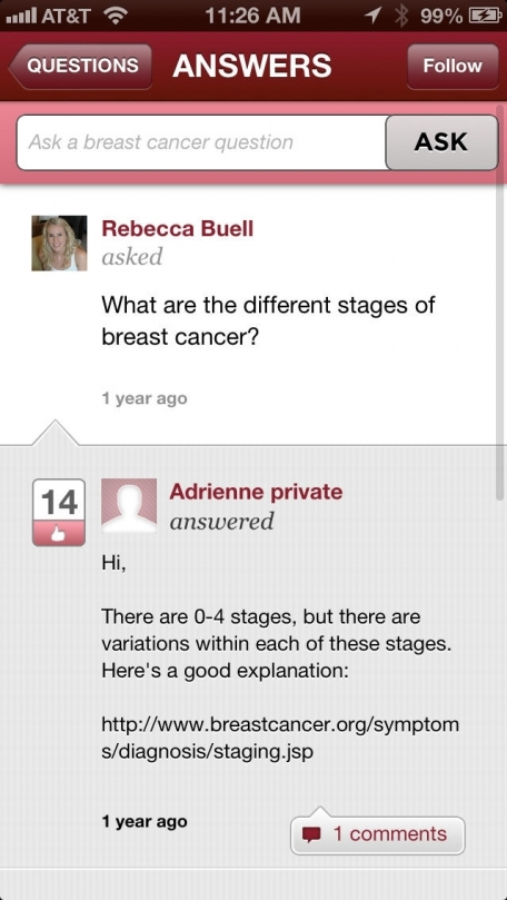 Breast Cancer: Beyond The Shock