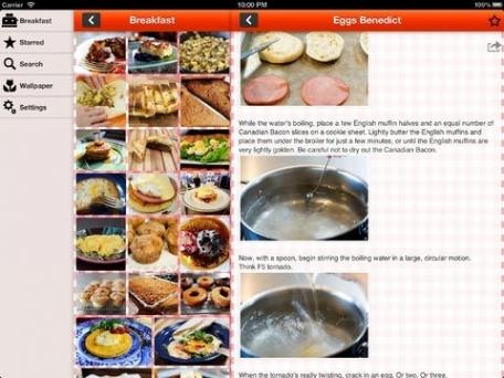 Brunch Recipes™