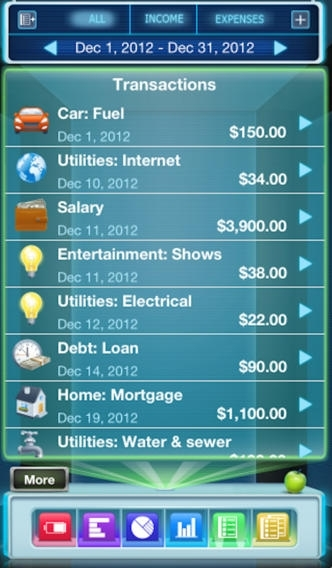 Budgets for iPhone