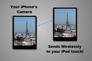 Camera for iPod touch