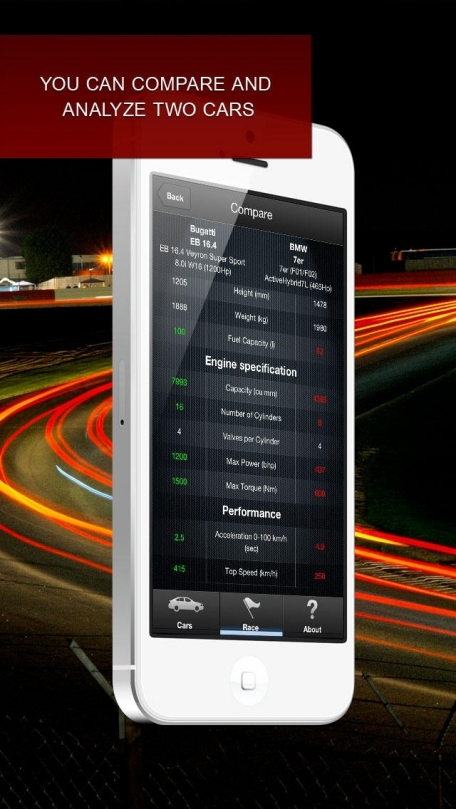 Car Racing : Compare Who's Faster Free