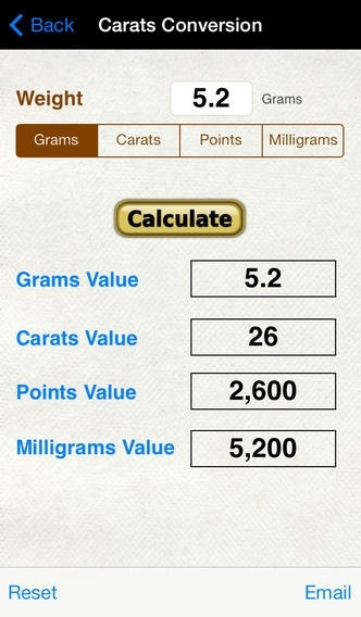 Carats: Thickness & Weight for Gems, Jewelry, Diamonds, & Gemstones