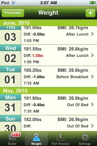Carb Master Free - Daily Carbohydrate Tracker