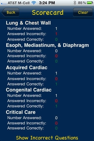 CardioThoracic Study Questions